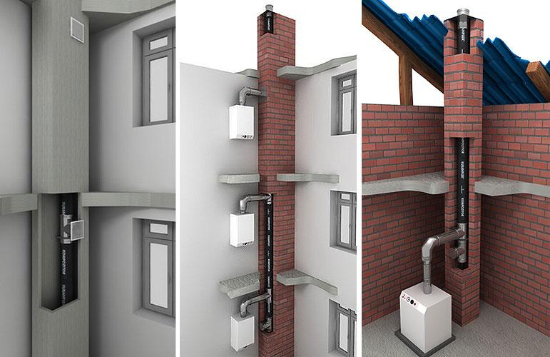 Renovatie rookgaskanaal HR ketel